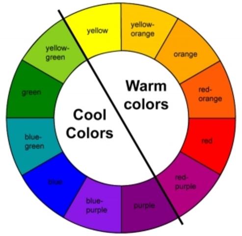 теплые и холодные цвета на круге, цветовой круг, сочетание цветов